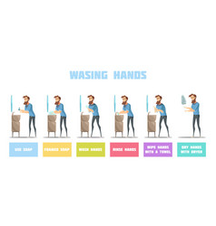 washing hands step by step vector image vector image