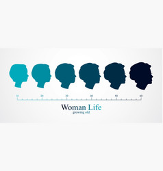 Woman face profiles different age categories vector