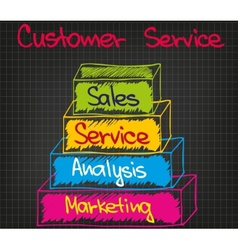 Customer Service 4 points vector