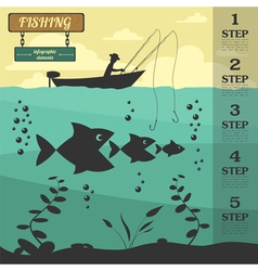 Fishing infographic elements Set elements for vector image vector image