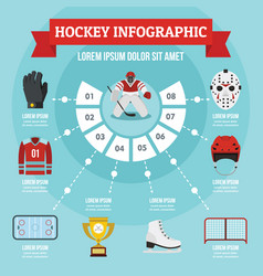 Hockey infographic concept flat style vector