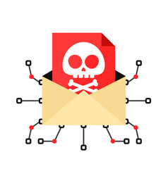 letter with a computer virus flat vector image