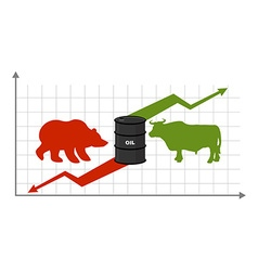 Oil prices Rise and fall of oil sales Bear and vector image