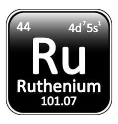 Periodic table element ruthenium icon vector
