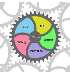 wheel mechanism vector image vector image