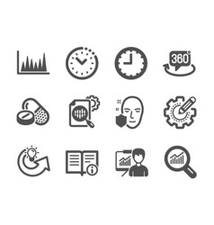 Set science icons such as technical info line vector