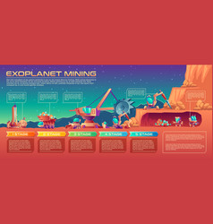 space planet resources mining infographics vector image