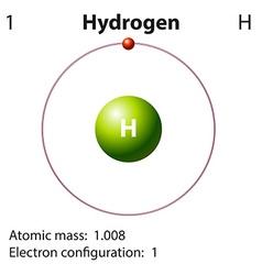 Diagram representation of the element hydrogen vector image vector image