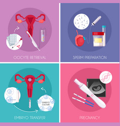 in vitro fertilization icon set vector image