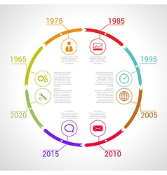 Circle Timeline Infographic design template vector image