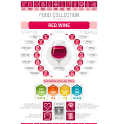 Food infographics poster red wine alcohol drink vector