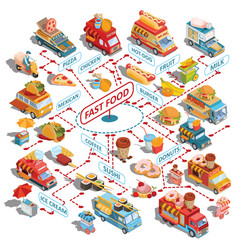 Isometric cars fast delivery of food and vector