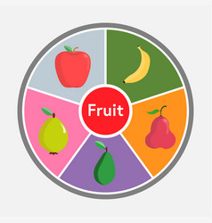 healthy fruit in a circle vector image