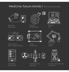 Future medicine trends vector
