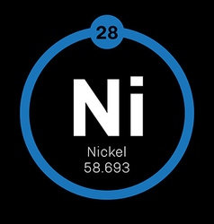 Nickel chemical element vector image