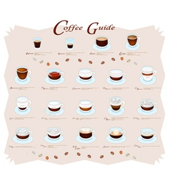 A Collection of Coffee Menu or Coffee Guide vector