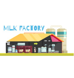 milk factory production background vector image