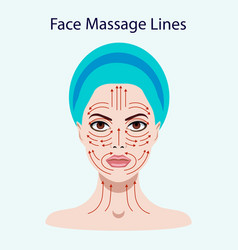 Coloured set face massage vector