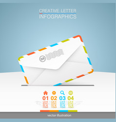 Letter on a white background vector