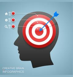 Goals with target information vector