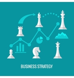 Business strategy with chess flat concept vector