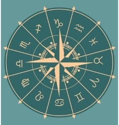 Astrology symbols in circle vector image