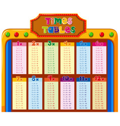Times tables chart with colorful background vector