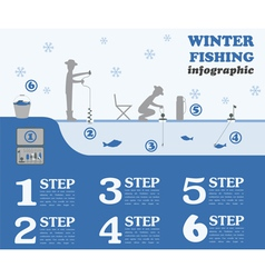 Fishing infographic Winter fishing Set elements vector image