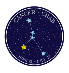 Cancer zodiac constellation in space round icon vector