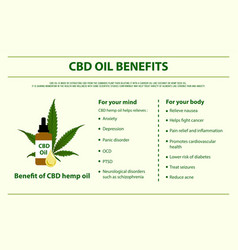 Cbd oil benefits horizontal infographic vector