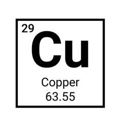 copper symbol periodic table element cu chemistry vector image