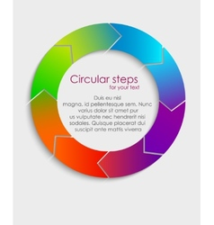 Circular progress steps vector image