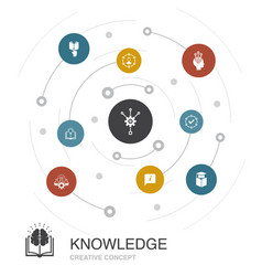 Knowledge colored circle concept with simple icons vector