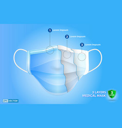 Set of realistic three layer surgical mask vector