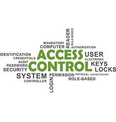 Word cloud access control vector