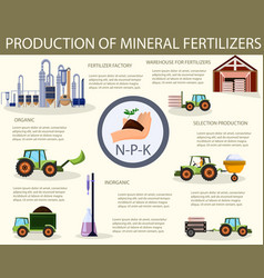 Production of mineral fertilizers vector