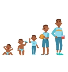 Black boy growing stages with in vector
