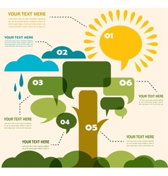 infographic eco meadow with sun and tree made vector image