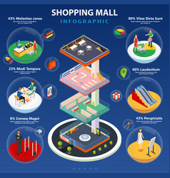 shopping mall infographic layout vector image vector image
