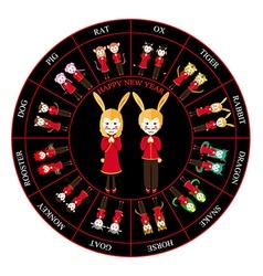 Chinese zodiac horoscope wheel rabbit vector