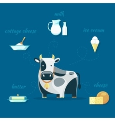 Cow and milk products icons vector