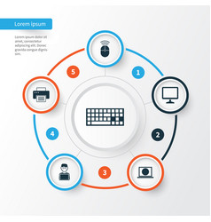 Laptop icons set collection of keypad desktop vector