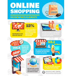 shop online infographic poster vector image vector image