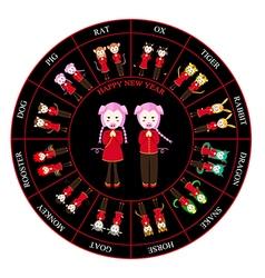 Chinese zodiac horoscope wheel pig vector