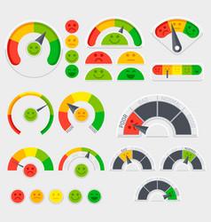 Customer satisfaction indicator vector