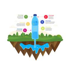 Natural water source water infographics vector