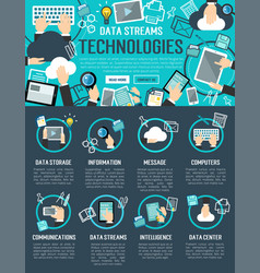 data stream and cloud computing technology banner vector image