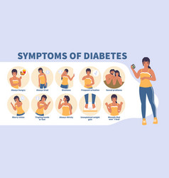 early signs and symptoms diabetes vector image