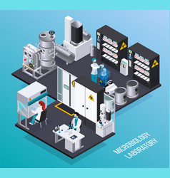Microbiology laboratory isometric poster vector