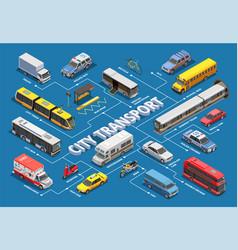 Isometric urban transport flowchart vector